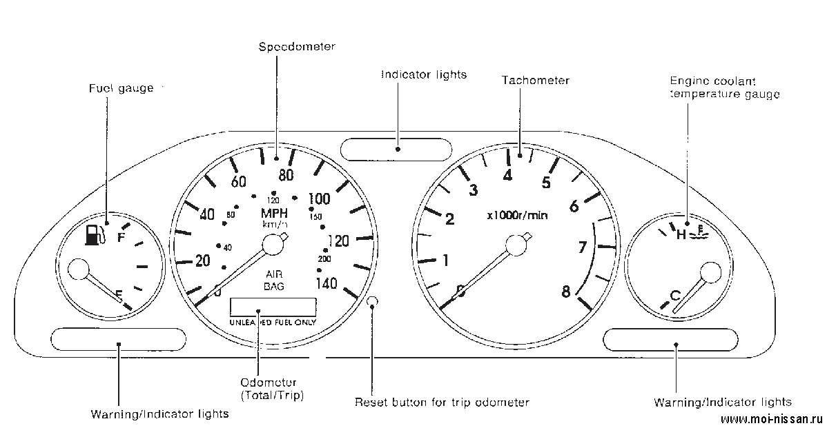 Ниссан примера панель приборов инструкция