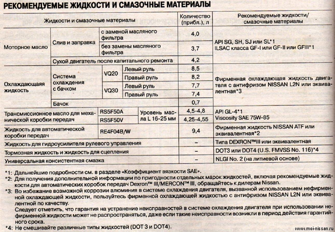схема подключения вентилятора maxima