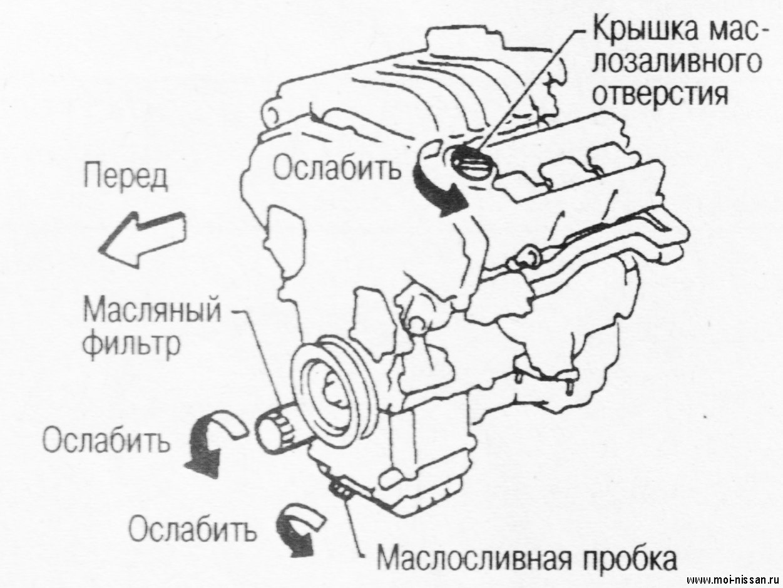 педаль акселератора ниссан цефиро схема ра33 vq25