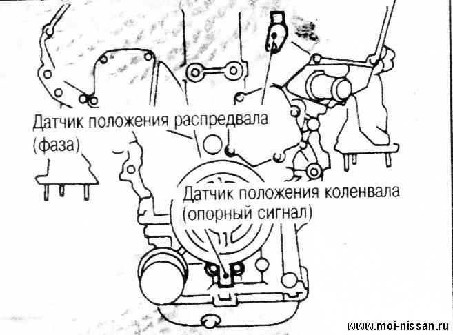 Замена цепи на двигателях VQ