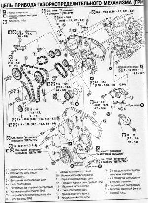 Замена помпы (водяного насоса) системы охлаждения на двигателях VQ