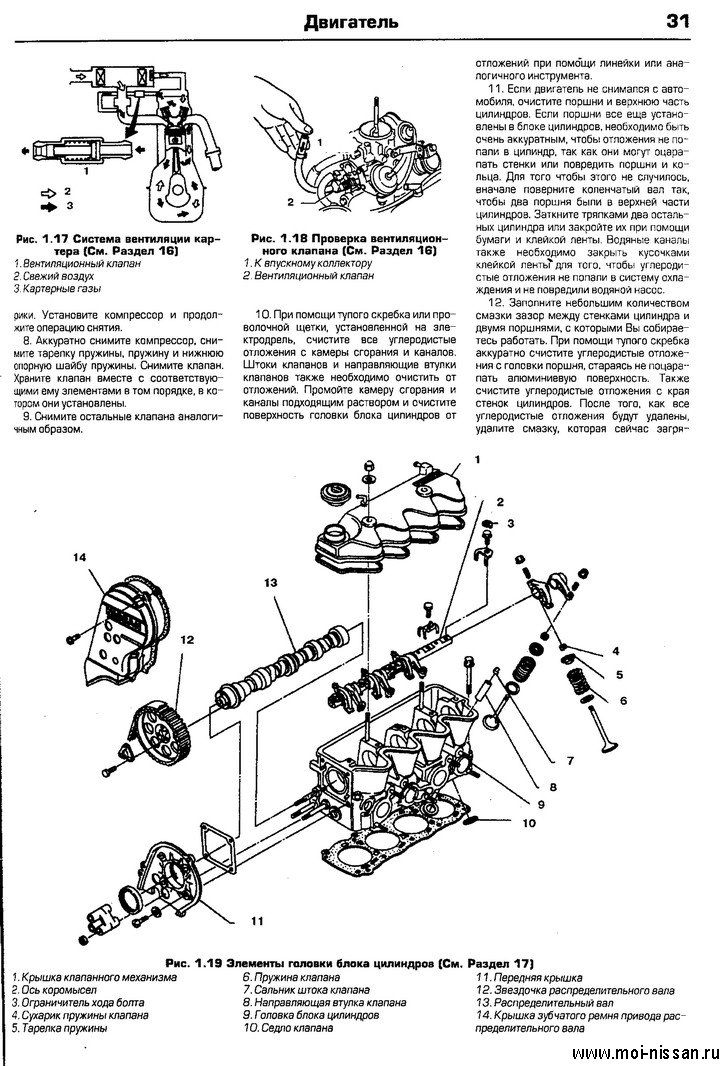 Nissan Terrano Инструкция По Эксплуатации Pdf