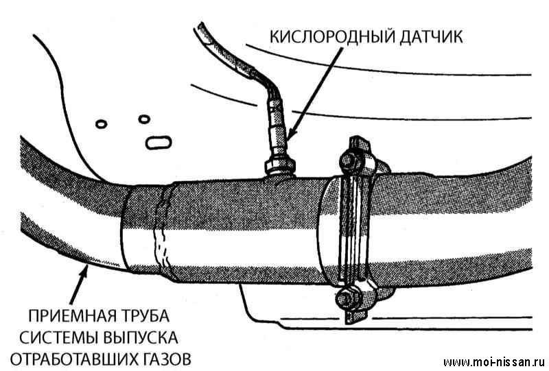 Кислородный датчик ( Датчик