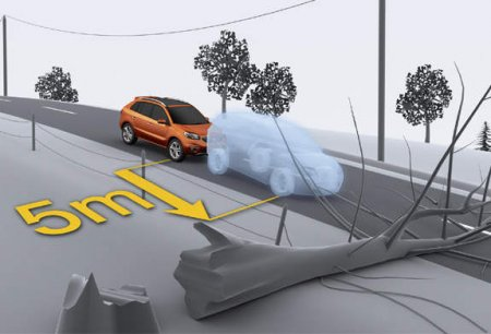 Элементы системы безопасности автомобиля: HBA [ гидравлическая система помощи при торможении ]