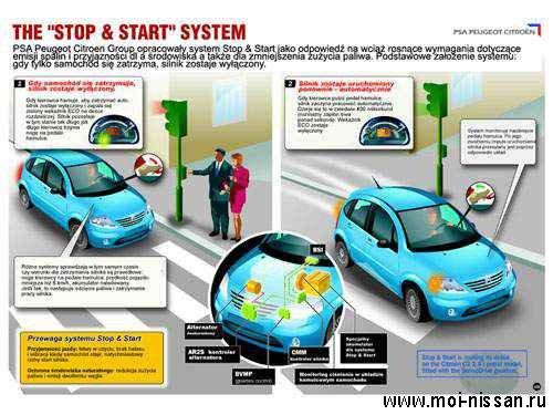 Stop&Start [ Выключение двигателя на время остановки ]
