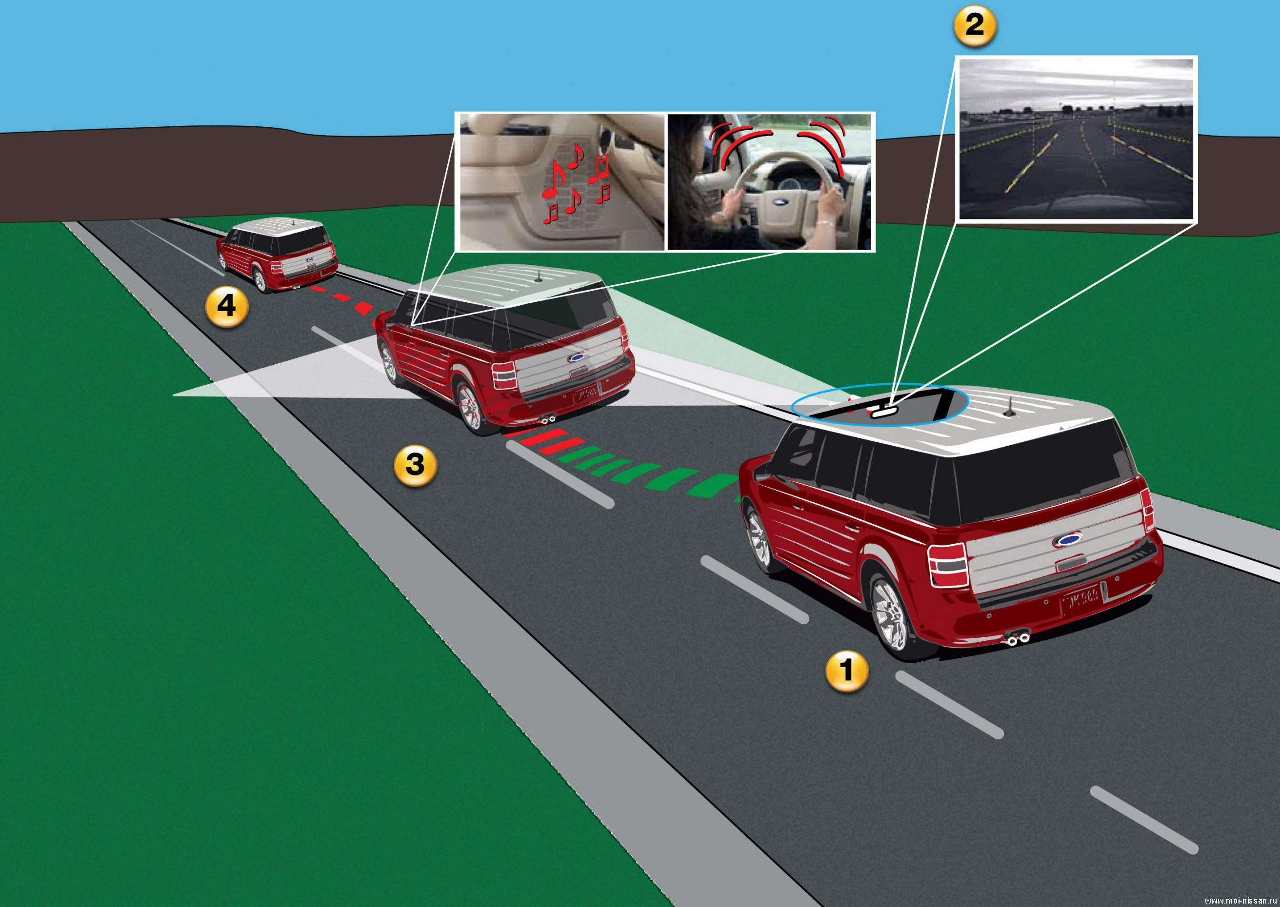 the importance of developing a new safety system in vehicles But the main important factor here is the rapid development of transportation sector and application of technological innovations which enable the tourists to reach many destinations of the world.