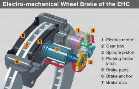 Элементы системы безопасности автомобиля:   EMB [ электромеханический тормоз ]