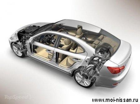 Элементы системы безопасности автомобиля: MICS  [ Система обеспечения минимального вторжения в кабину ]