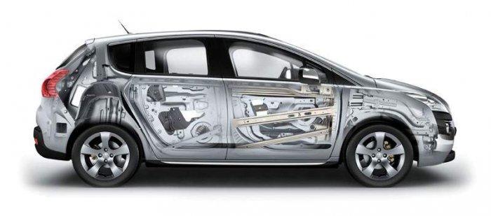 Элементы системы безопасности автомобиля: RISE [ Усиленный кузов ]