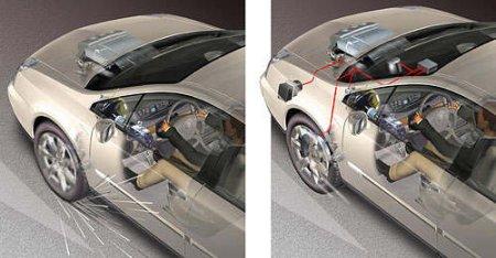 Элементы системы безопасности автомобиля:   ASR [  Противобуксовочная система  ]