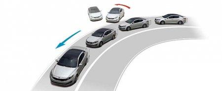 Элементы системы безопасности автомобиля:  Stability and Traction Control