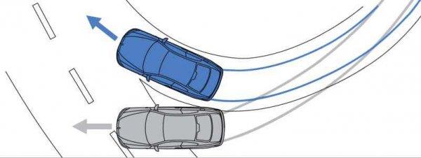 Элементы системы безопасности автомобиля: Dynamic Stability and Traction Control