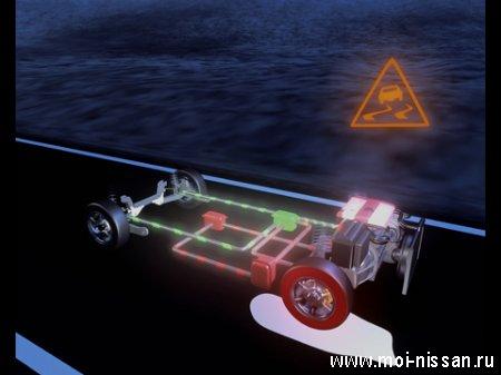 Элементы системы безопасности автомобиля: DSA [  Система поддержки динамической устойчивости  ]