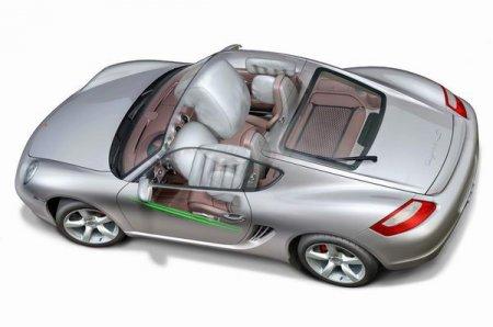 Элементы системы безопасности автомобиля:   POSIP [  Система защиты от бокового удара