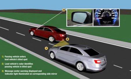 Элементы системы безопасности автомобиля: BLIS [  Система, предупреждающая водителя о нахождении объектов в опасной зоне  ]