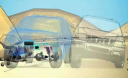 Элементы системы безопасности автомобиля: RSC [  Система рассчитывает риск опрокидывания  ]