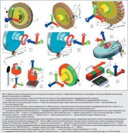 Датчик ABS (АБС) ... Типы датчиков ABS ... Аналоги от Российских автомобилей
