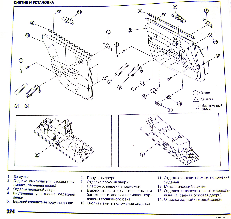 инструкция работы механизма закрывания дверей