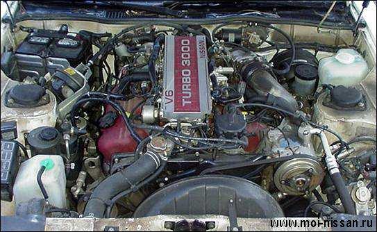 Двигатель VG30ET     Расшифровка, технические данные и автомобили