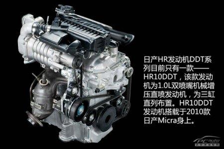 Двигатель HR10DDT ... Расшифровка, технические данные и автомобили