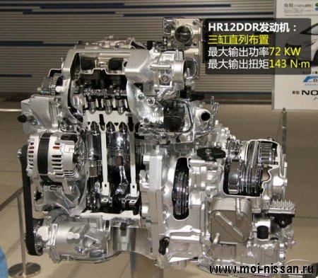 Двигатель HR12DDR ... Расшифровка, технические данные и автомобили