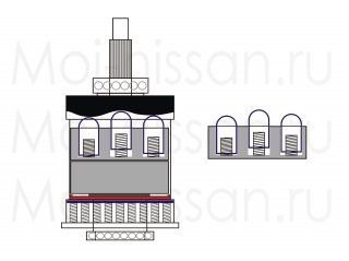 Основные элементы и принцип работы вязкостной муфты заднего редуктора Nissan